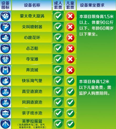 成都温江国色天香 乡 乐园门票价格,门票包含项目解析图片 368423 487x540